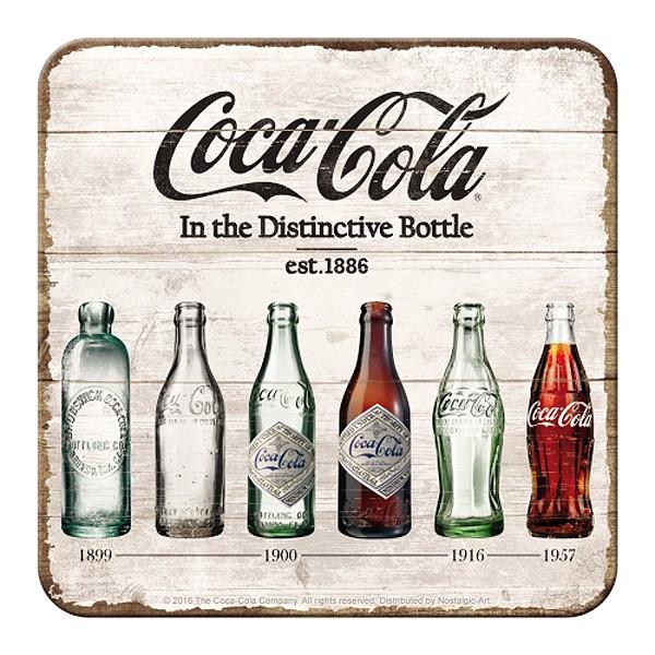 Metalluntersetzer Coca Cola Timeline